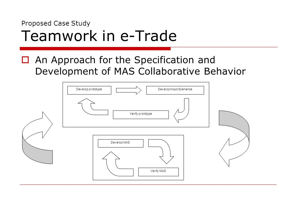 Proposed Case Study Teamwork in e-Trade An Approach for the Specification and Development of MAS Collaborative Behavior Develop MAS Verify MAS Develop
