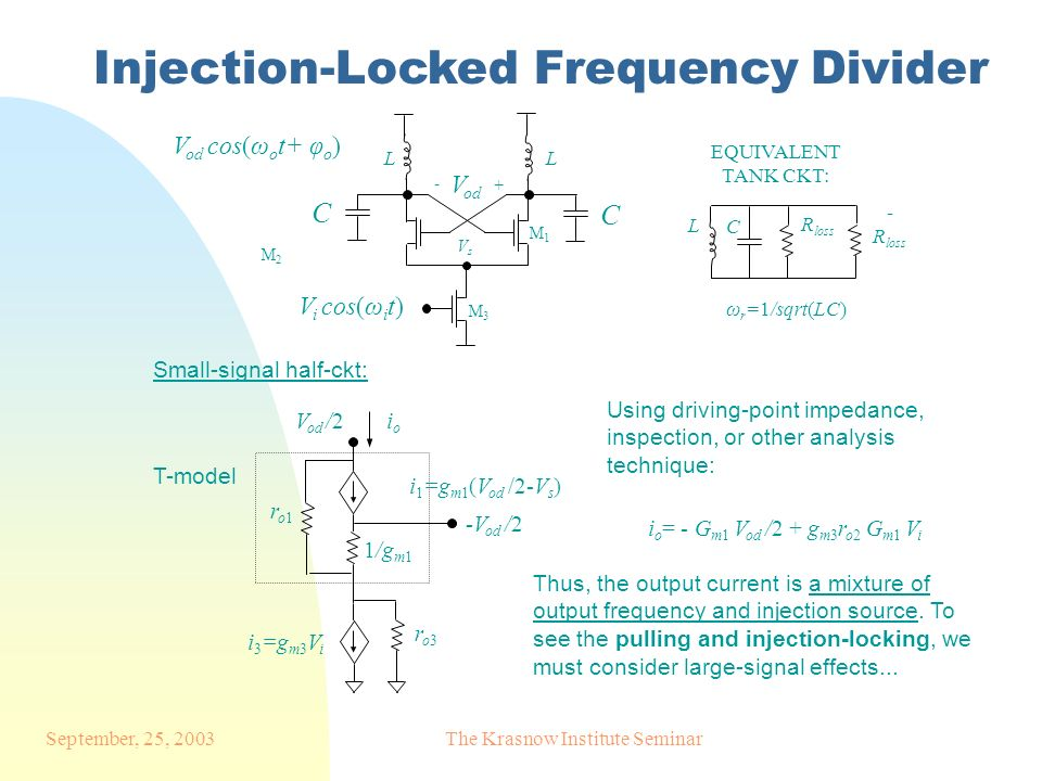 September, 25, 2003The Krasnow Institute Seminar V i cos(ω i t) V od cos(ω o t+ φ o ) L L C C VsVs Injection-Locked Frequency Divider M1M1 M2M2 M3M3 V od + - ω r =1/sqrt(LC) R loss C L - R loss Small-signal half-ckt: V od /2 ro1ro1 1/g m1 T-model -V od /2 i 1 =g m1 (V od /2-V s ) i 3 =g m3 V i ro3ro3 ioio Using driving-point impedance, inspection, or other analysis technique: i o = - G m1 V od /2 + g m3 r o2 G m1 V i Thus, the output current is a mixture of output frequency and injection source.