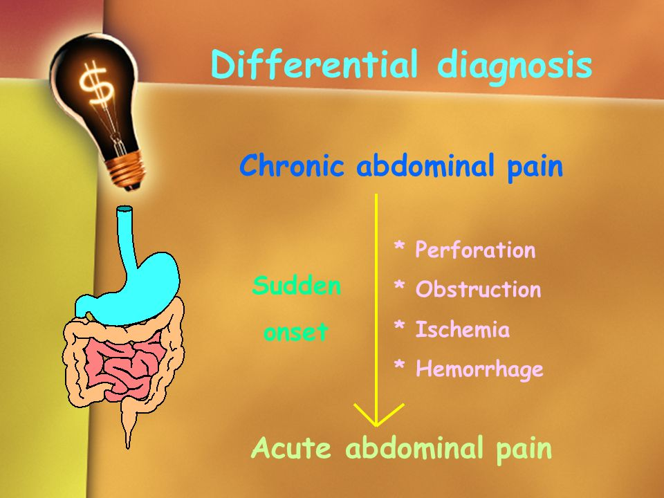 Differential diagnosis Chronic abdominal pain Acute abdominal pain * Perforation * Obstruction * Ischemia * Hemorrhage Sudden onset