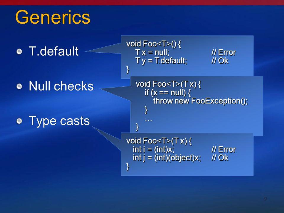 9 Generics T.default Null checks Type casts T.default Null checks Type casts void Foo () { T x = null;// Error T x = null;// Error T y = T.default;//