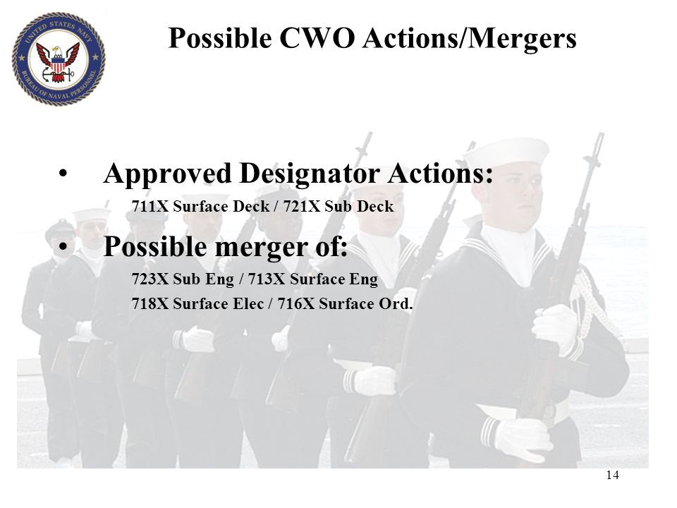 14 Possible CWO Actions/Mergers Approved Designator Actions: 711X Surface Deck / 721X Sub Deck Possible merger of: 723X Sub Eng / 713X Surface Eng 718