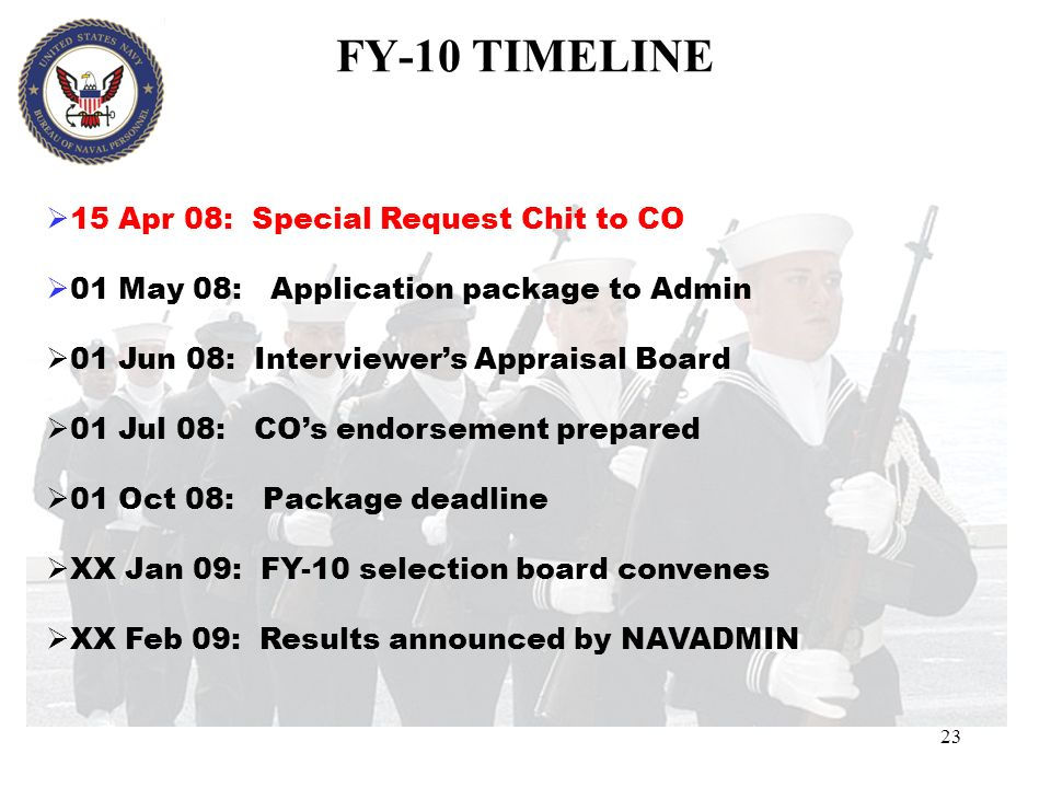 23 FY-10 TIMELINE 15 Apr 08: Special Request Chit to CO 01 May 08: Application package to Admin 01 Jun 08: Interviewers Appraisal Board 01 Jul 08: COs