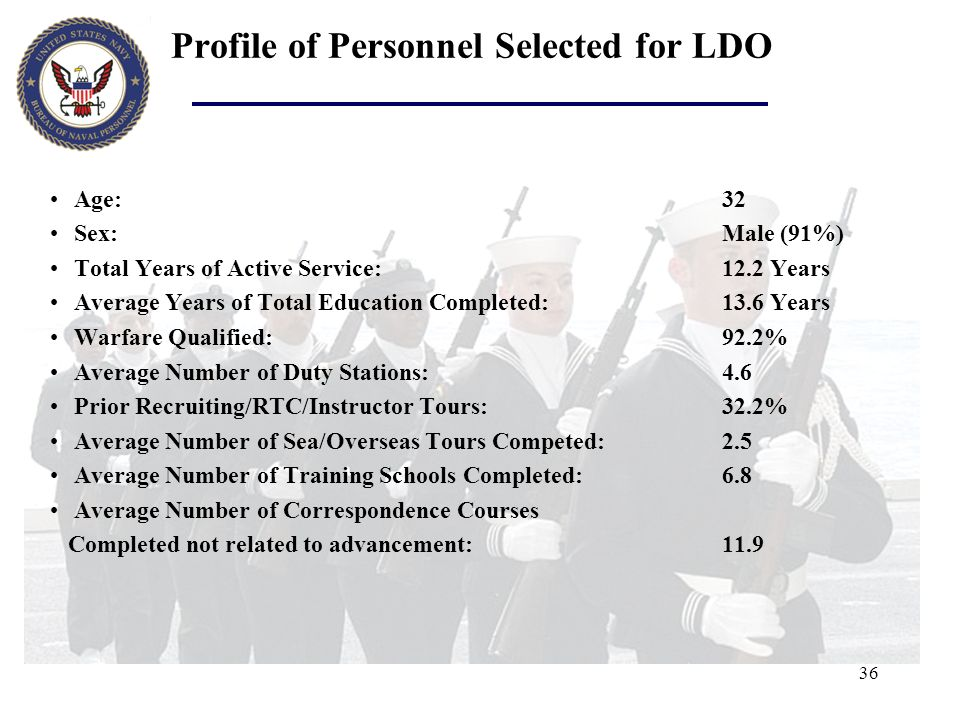 36 Profile of Personnel Selected for LDO Age:32 Sex:Male (91%) Total Years of Active Service:12.2 Years Average Years of Total Education Completed:13.
