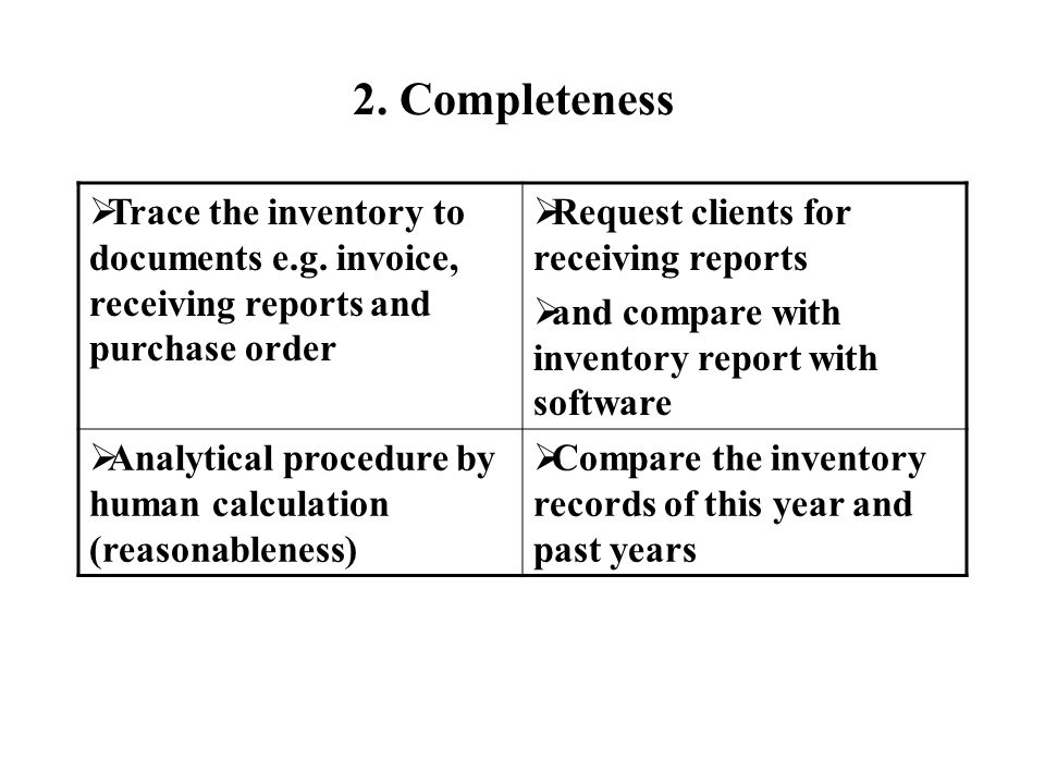 Trace the inventory to documents e.g.