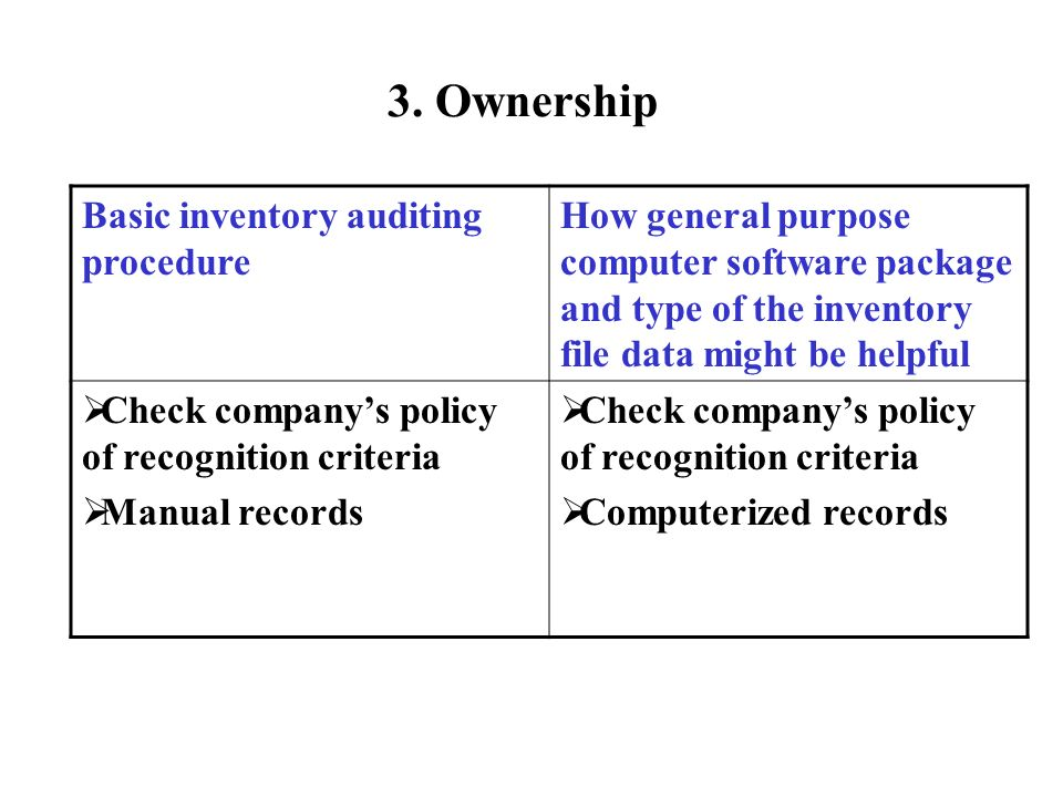 Basic inventory auditing procedure How general purpose computer software package and type of the inventory file data might be helpful Check companys policy of recognition criteria Manual records Check companys policy of recognition criteria Computerized records 3.