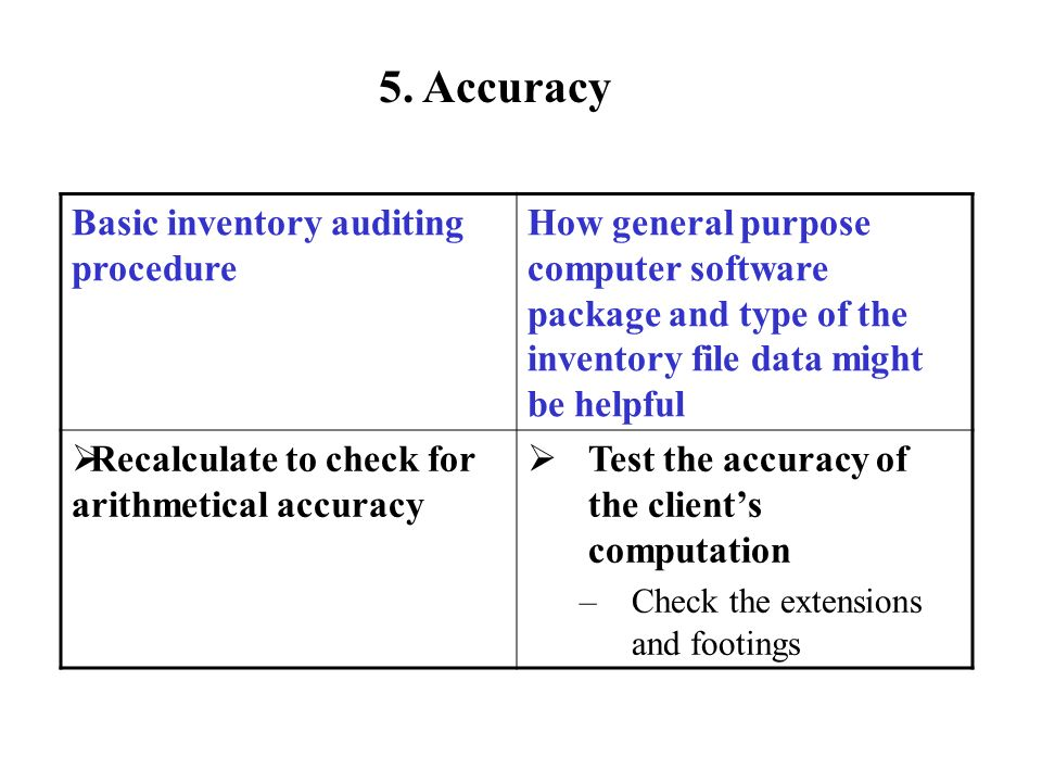 5. Accuracy Basic inventory auditing procedure How general purpose computer software package and type of the inventory file data might be helpful Reca