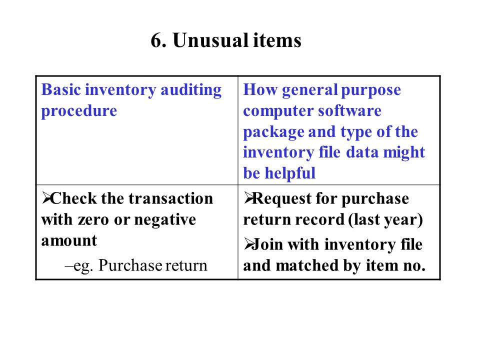 6. Unusual items Basic inventory auditing procedure How general purpose computer software package and type of the inventory file data might be helpful