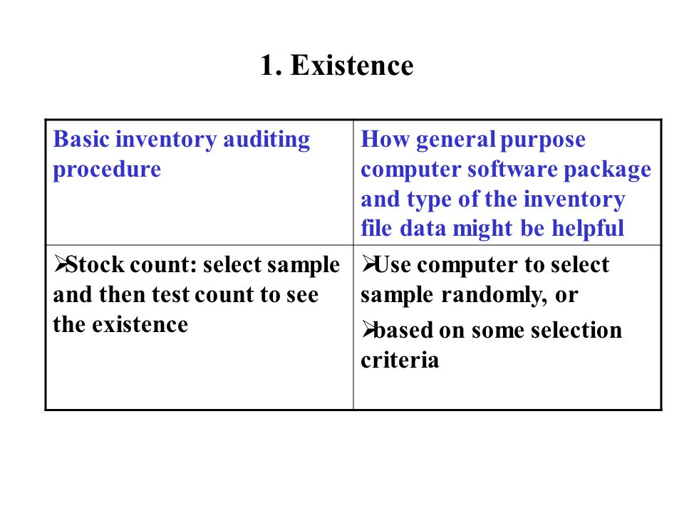 Send confirmation to confirm the inventories hold by third parties Select sample by computer randomly or based on selection criteria Print confirmation by computer 1.