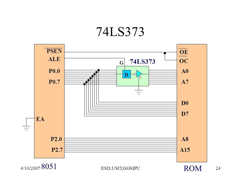 4/10/2007ESD,USIT,GGSIPU24 74LS373 D ALE P0.0 P0.7 PSEN A0 A7 D0 D7 P2.0 P2.7 A8 A15 OE OC EA G 8051 ROM