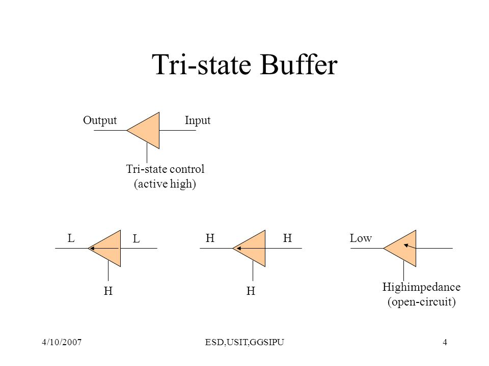 4/10/2007ESD,USIT,GGSIPU4 Tri-state Buffer OutputInput Tri-state control (active high) L HLow Highimpedance (open-circuit) HH LH