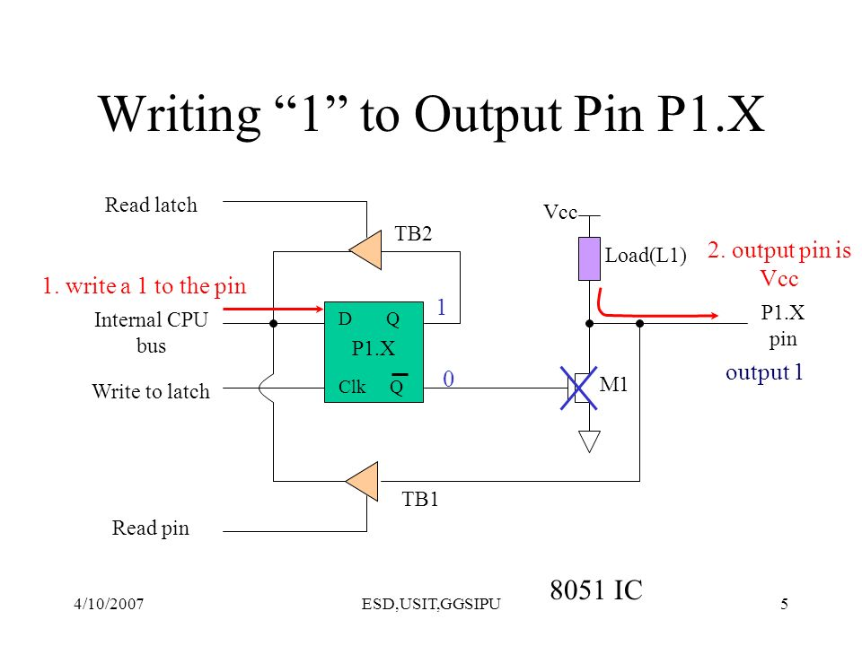 4/10/2007ESD,USIT,GGSIPU6 Writing 0 to Output Pin P1.X D Q Clk Q Vcc Load(L1) Read latch Read pin Write to latch Internal CPU bus M1 P1.X pin P1.X 8051 IC 2.
