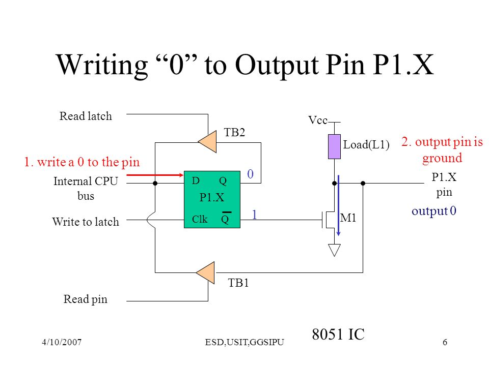 4/10/2007ESD,USIT,GGSIPU27 ALE Pin The ALE pin is used for de-multiplexing the address and data by connecting to the G pin of the 74LS373 latch.