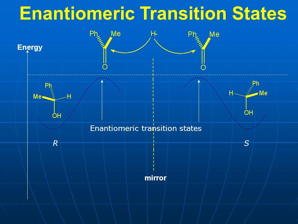 Enantiomeric Transition States Energy mirror Enantiomeric transition states RS