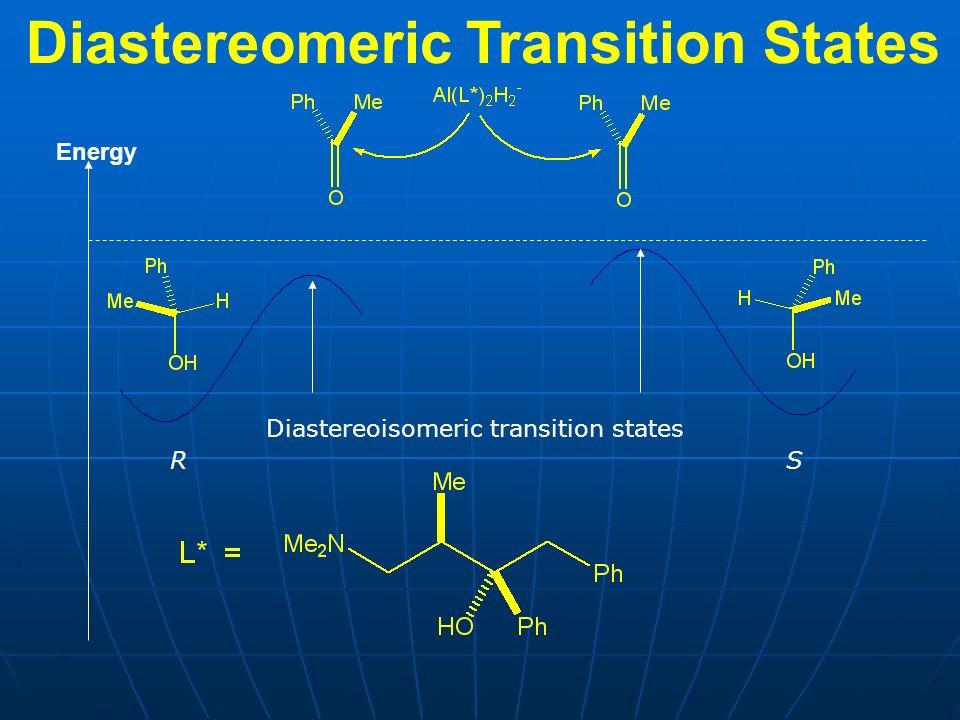 Diastereomeric Transition States Energy Diastereoisomeric transition states RS