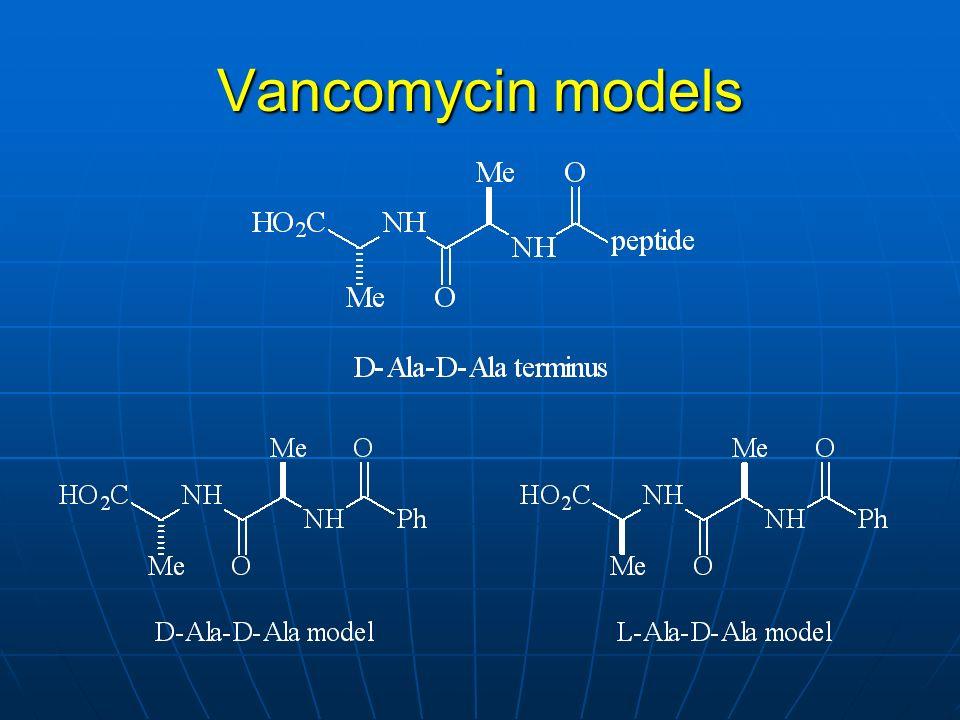 Vancomycin models