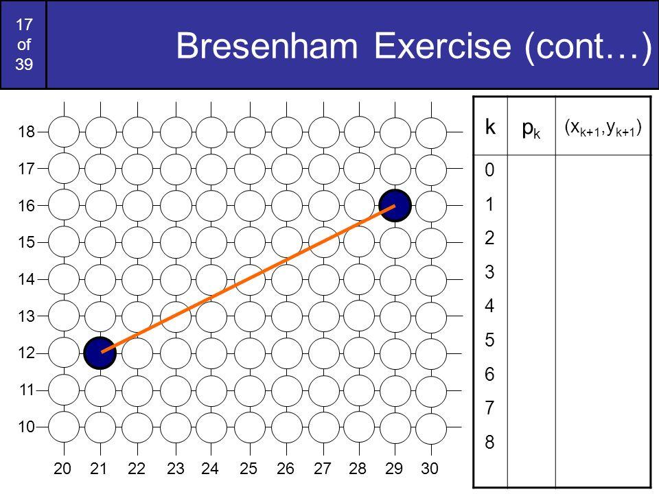 17 of 39 Bresenham Exercise (cont…) kpkpk (x k+1,y k+1 ) 012345678012345678