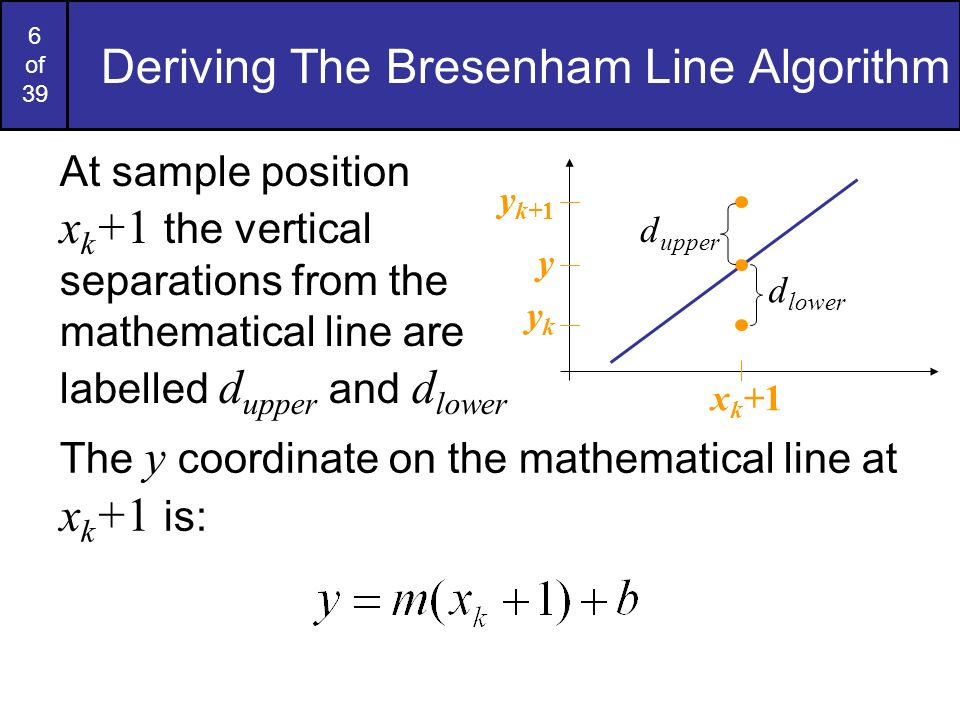 6 of 39 The y coordinate on the mathematical line at x k +1 is: Deriving The Bresenham Line Algorithm At sample position x k +1 the vertical separatio