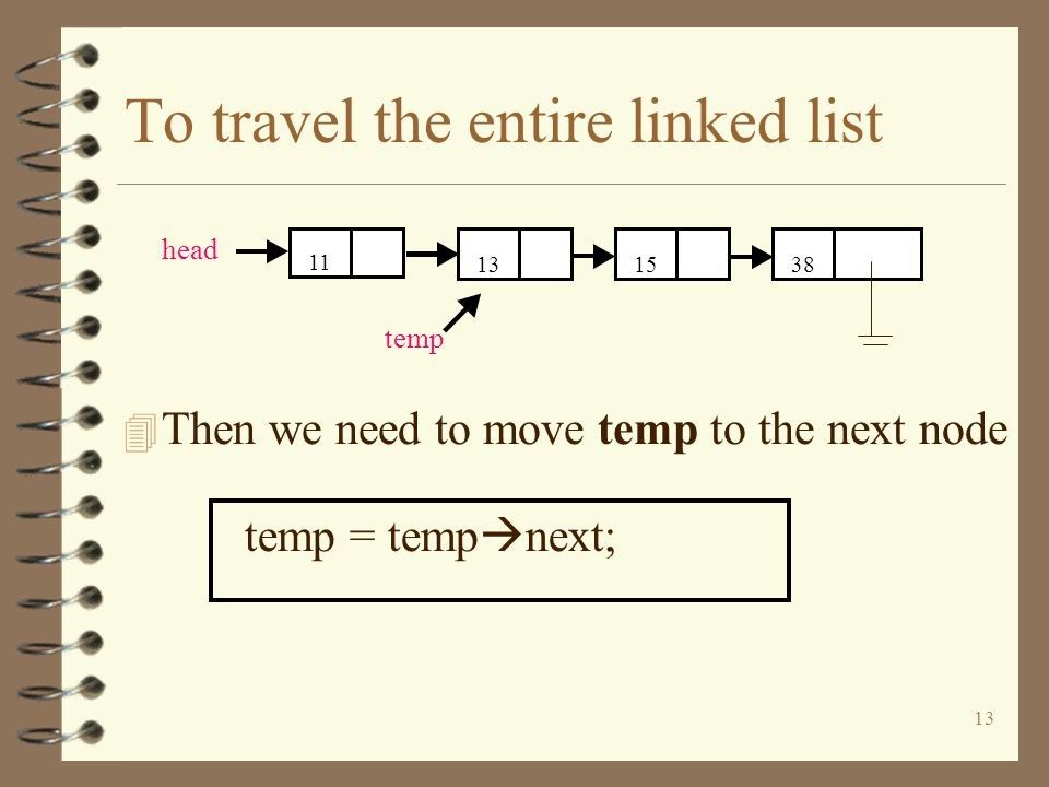 13 To travel the entire linked list 4 Then we need to move temp to the next node 381513 11 head temp temp = temp next;