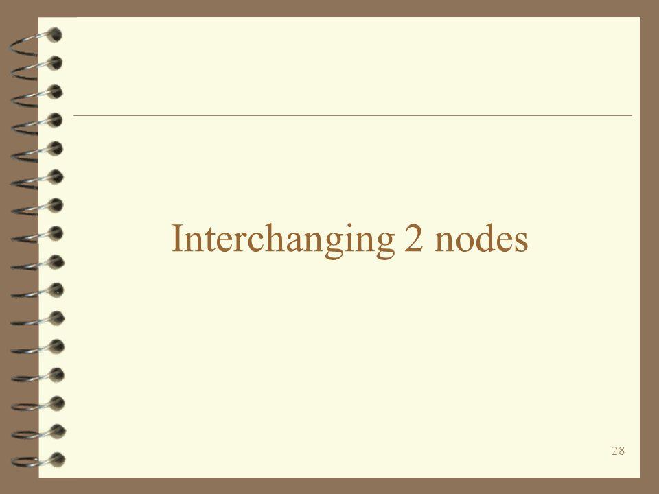 28 Interchanging 2 nodes