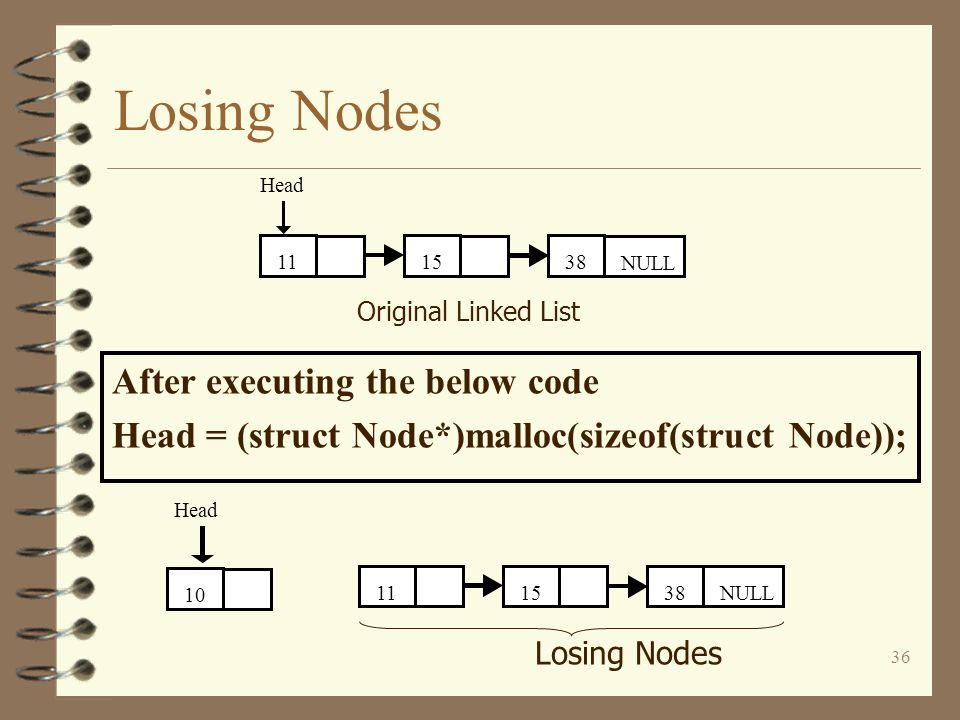 36 Losing Nodes 38 NULL 1511 Head 10 Losing Nodes 38 NULL 1511 Head Original Linked List After executing the below code Head = (struct Node*)malloc(si
