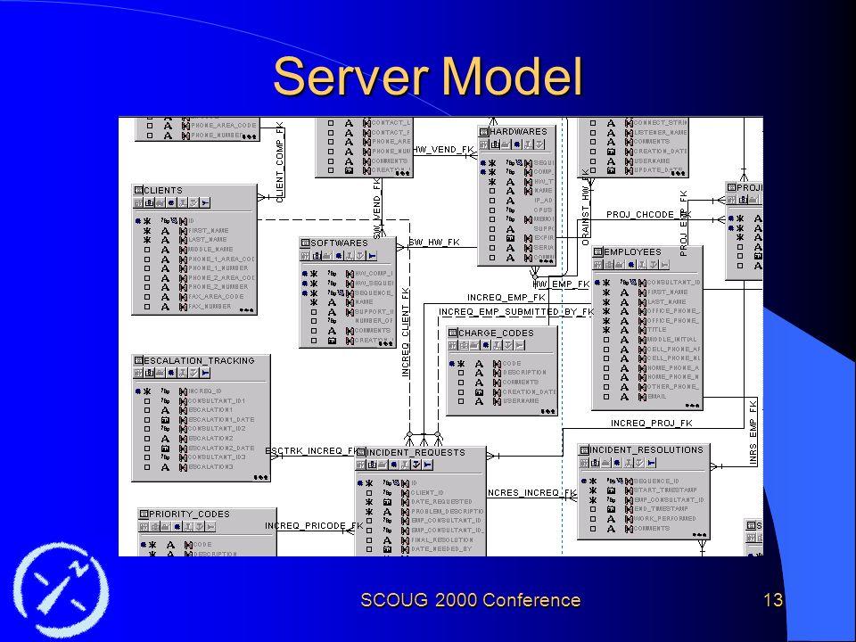 SCOUG 2000 Conference13 Server Model
