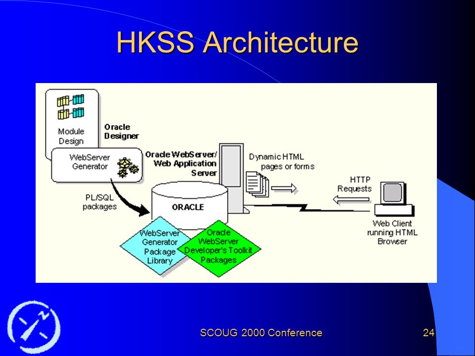 SCOUG 2000 Conference24 HKSS Architecture l Uses three tier architecture ñ backend - Oracle database ñ middle tier - Oracle Application Server ñ client - any browser that supports HTML and JavaScript