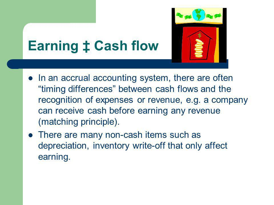 Cash is income generating unit Bank is one of the business that concern much more about the cash flow WHY?????.