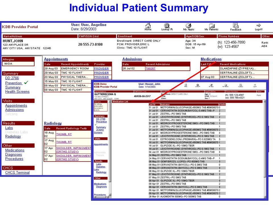 Click Individual Patient Summary