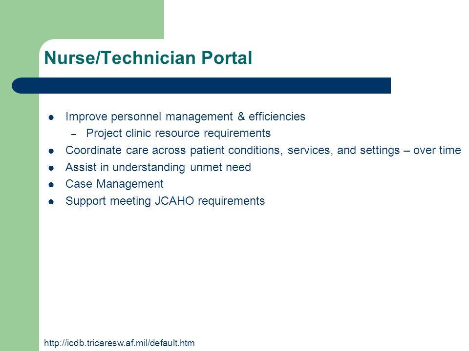 Nurse/Technician Portal Improve personnel management & efficiencies – Project clinic resource requirements Coordinate care across patient conditions,