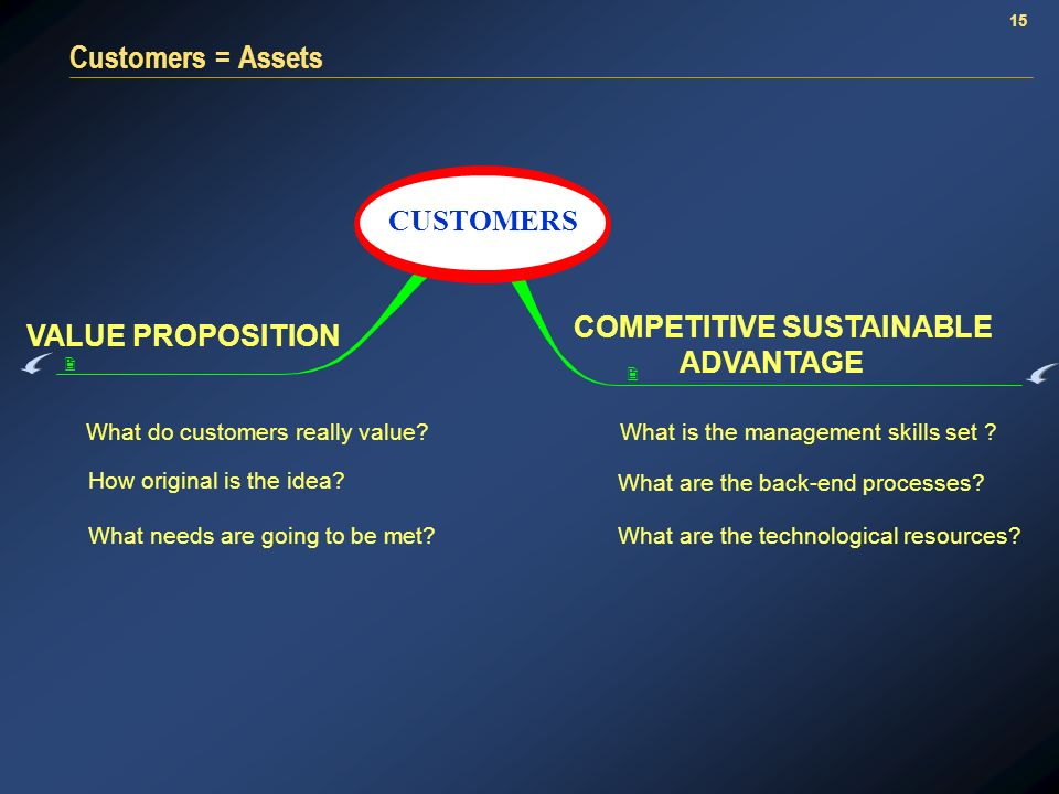 15 Customers = Assets VALUE PROPOSITION COMPETITIVE SUSTAINABLE ADVANTAGE CUSTOMERS What do customers really value.