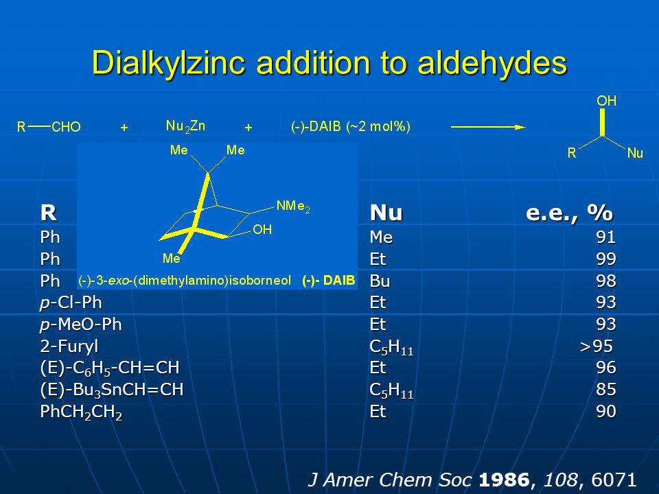Dialkylzinc addition to aldehydes RNu e.e., % PhMe 91 PhEt 99 PhBu 98 p-Cl-PhEt 93 p-MeO-PhEt 93 2-FurylC 5 H 11 >95 (E)-C 6 H 5 -CH=CHEt 96 (E)-Bu 3 SnCH=CHC 5 H 11 85 PhCH 2 CH 2 Et 90 J Amer Chem Soc 1986, 108, 6071