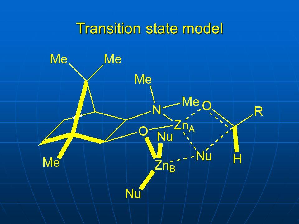 Transition state model
