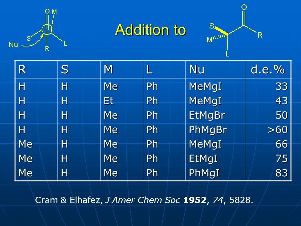 Addition to RSMLNud.e.% HHHHMeMeMeHHHHHHHMeEtMeMeMeMeMePhPhPhPhPhPhPhMeMgIMeMgIEtMgBrPhMgBrMeMgIEtMgIPhMgI334350>60667583 Cram & Elhafez, J Amer Chem Soc 1952, 74, 5828.