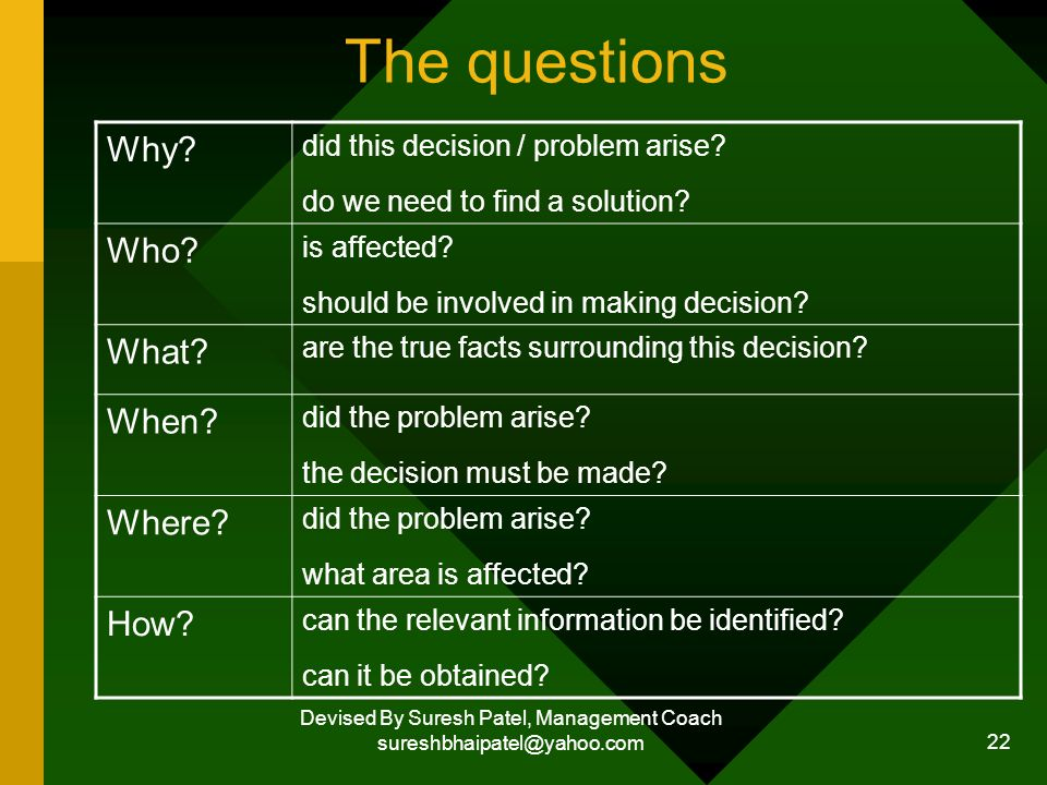 Devised By Suresh Patel, Management Coach sureshbhaipatel@yahoo.com 22 The questions Why.