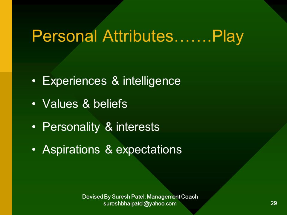 Devised By Suresh Patel, Management Coach sureshbhaipatel@yahoo.com 29 Personal Attributes…….Play Experiences & intelligence Values & beliefs Personality & interests Aspirations & expectations