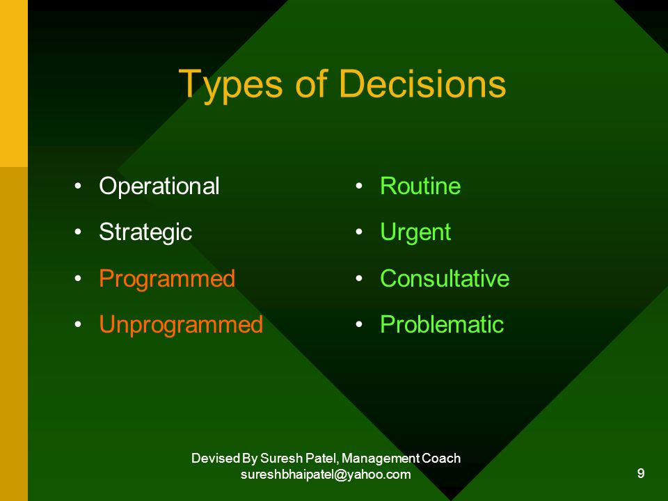 Devised By Suresh Patel, Management Coach sureshbhaipatel@yahoo.com 9 Types of Decisions Operational Strategic Programmed Unprogrammed Routine Urgent Consultative Problematic