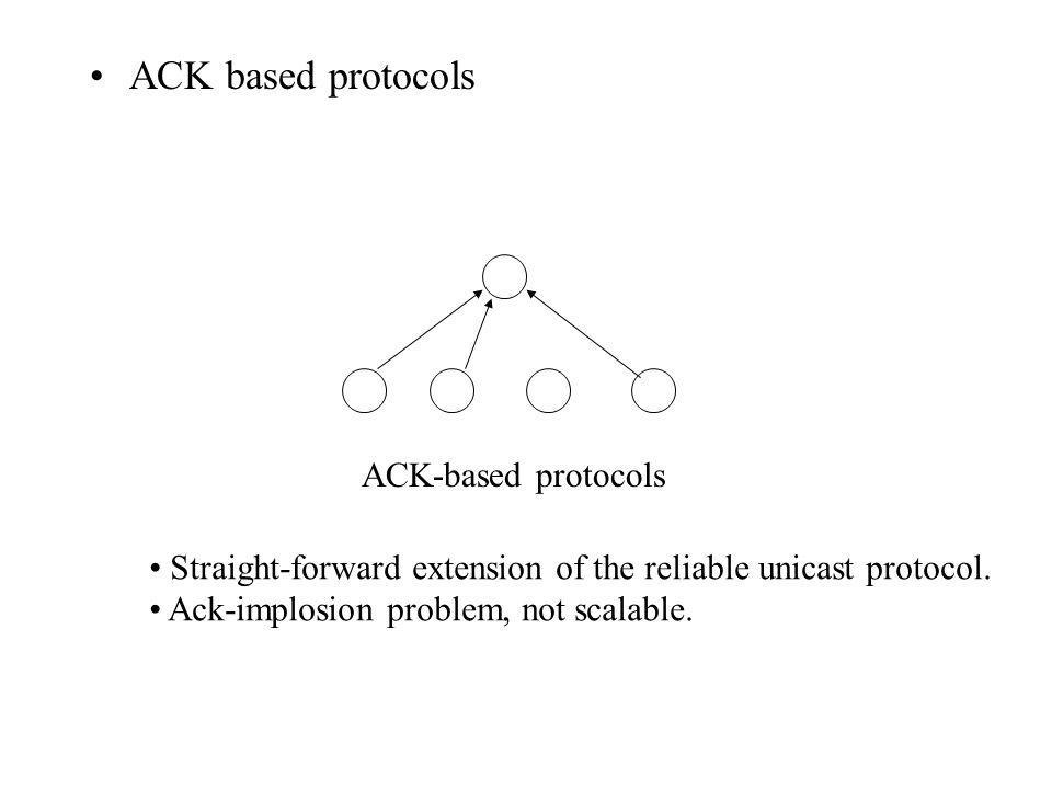 ACK based protocols ACK-based protocols Straight-forward extension of the reliable unicast protocol.