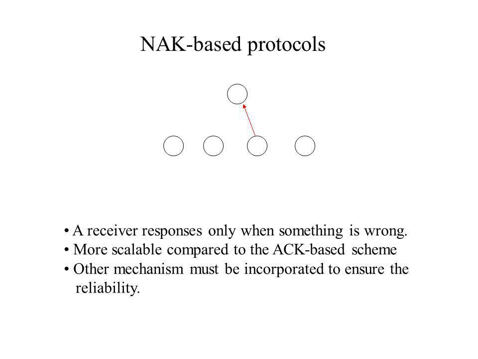 NAK-based protocols A receiver responses only when something is wrong.