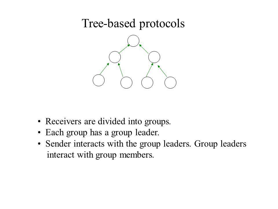 Tree-based protocols Receivers are divided into groups.