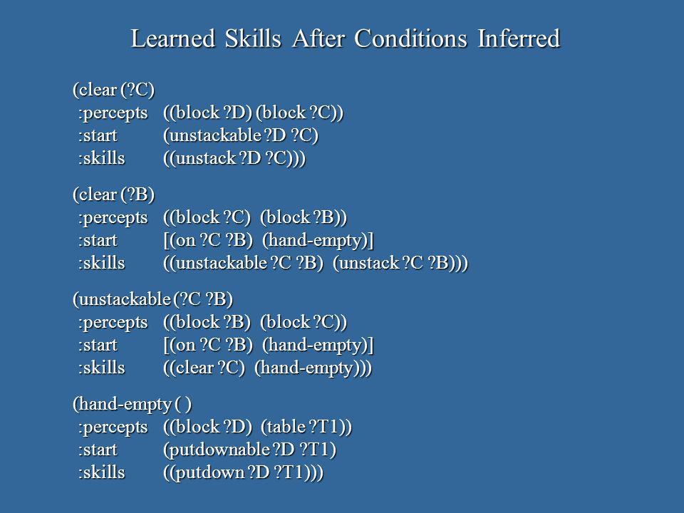Learned Skills After Conditions Inferred Learned Skills After Conditions Inferred (clear ( C) :percepts((block D) (block C)) :start(unstackable D C) :skills((unstack D C))) (clear ( B) :percepts ((block C) (block B)) :start[(on C B) (hand-empty)] :skills((unstackable C B) (unstack C B))) (unstackable ( C B) :percepts((block B) (block C)) :start [(on C B) (hand-empty)] :skills((clear C) (hand-empty))) (hand-empty ( ) :percepts ((block D) (table T1)) :start (putdownable D T1) :skills ((putdown D T1)))