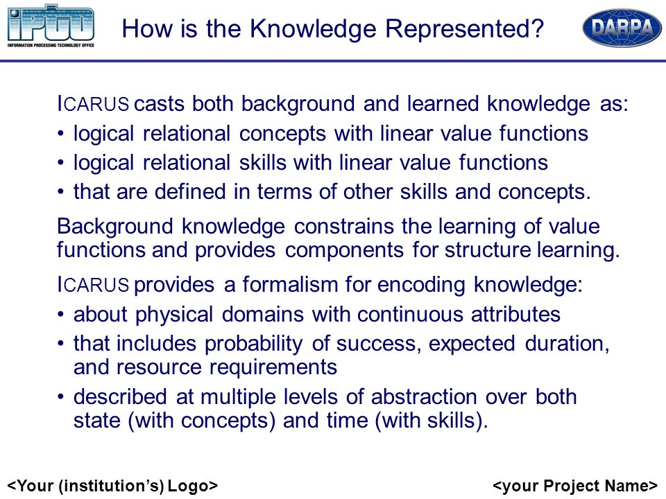 How is the Knowledge Represented.