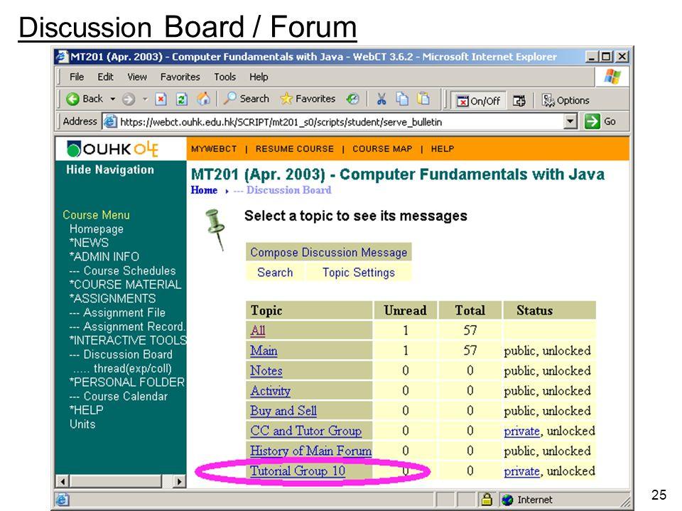 25 Discussion Board / Forum