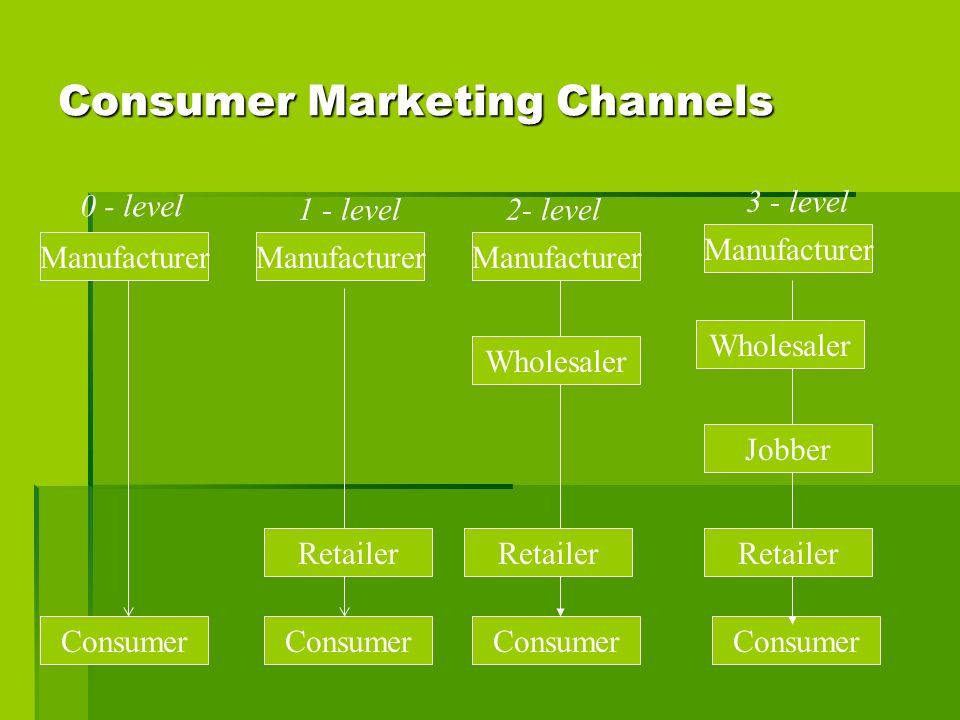 Consumer Marketing Channels Manufacturer Consumer Manufacturer Consumer Retailer Wholesaler Retailer Wholesaler Jobber 0 - level 1 - level2- level 3 -