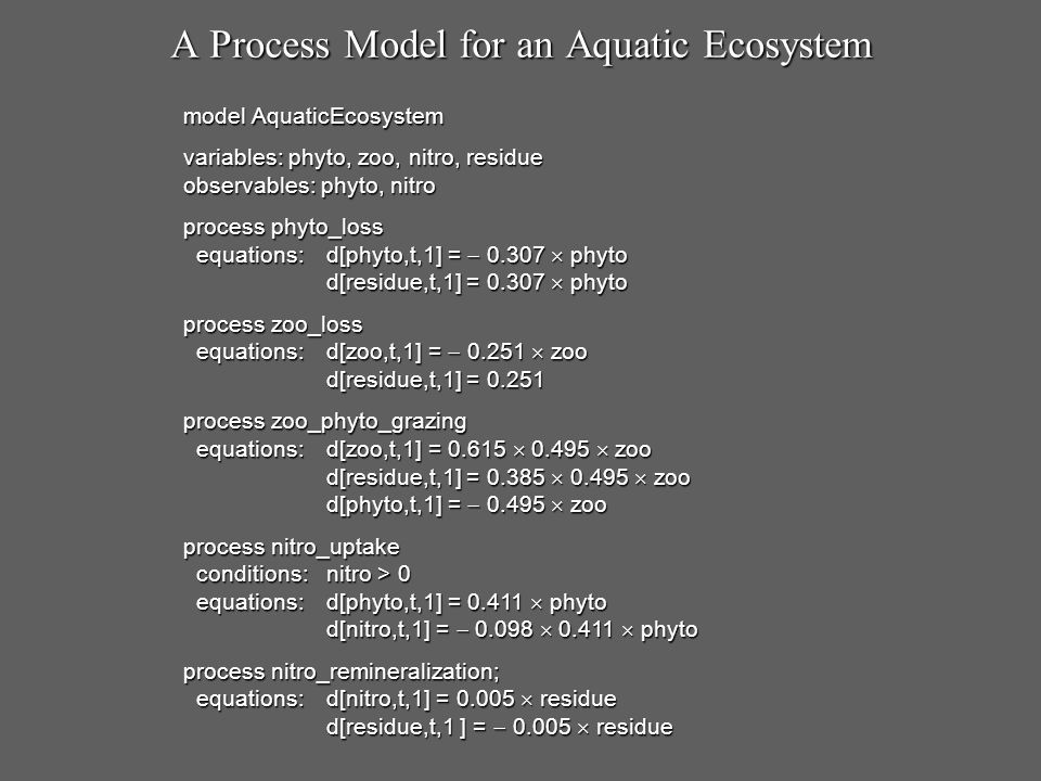 A Process Model for an Aquatic Ecosystem model AquaticEcosystem variables: phyto, zoo, nitro, residue observables: phyto, nitro process phyto_loss equations:d[phyto,t,1] = phyto equations:d[phyto,t,1] = phyto d[residue,t,1] = phyto process zoo_loss equations:d[zoo,t,1] = zoo equations:d[zoo,t,1] = zoo d[residue,t,1] = process zoo_phyto_grazing equations:d[zoo,t,1] = zoo equations:d[zoo,t,1] = zoo d[residue,t,1] = zoo d[phyto,t,1] = zoo process nitro_uptake conditions:nitro > 0 conditions:nitro > 0 equations:d[phyto,t,1] = phyto equations:d[phyto,t,1] = phyto d[nitro,t,1] = phyto process nitro_remineralization; equations:d[nitro,t,1] = residue equations:d[nitro,t,1] = residue d[residue,t,1 ] = residue