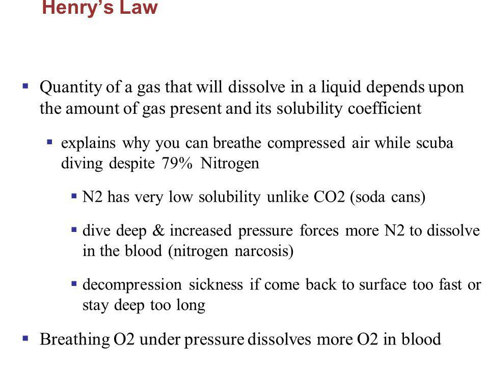Henrys Law Quantity of a gas that will dissolve in a liquid depends upon the amount of gas present and its solubility coefficient explains why you can