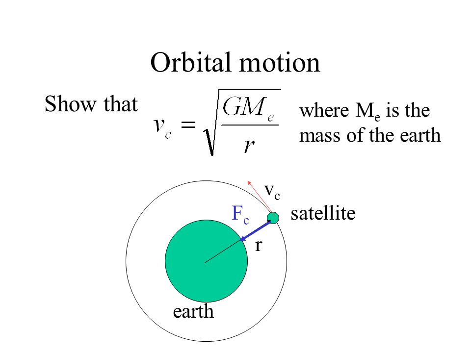 Orbital motion The centripetal force is provided by the gravitational force. r satellite earth vcvc FcFc