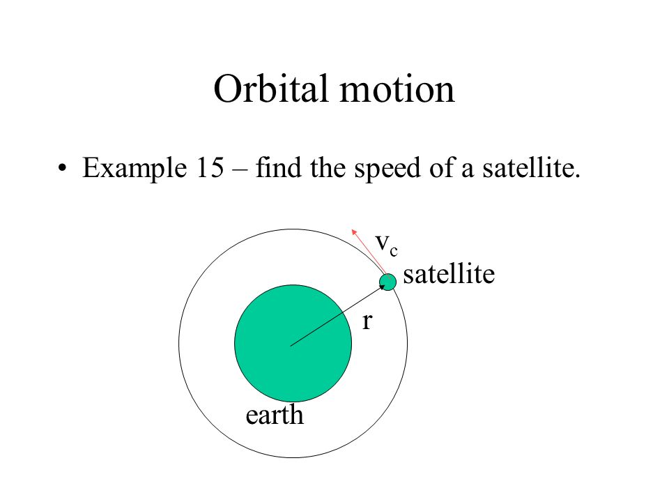 Orbital motion Show that r satellite earth vcvc FcFc where M e is the mass of the earth