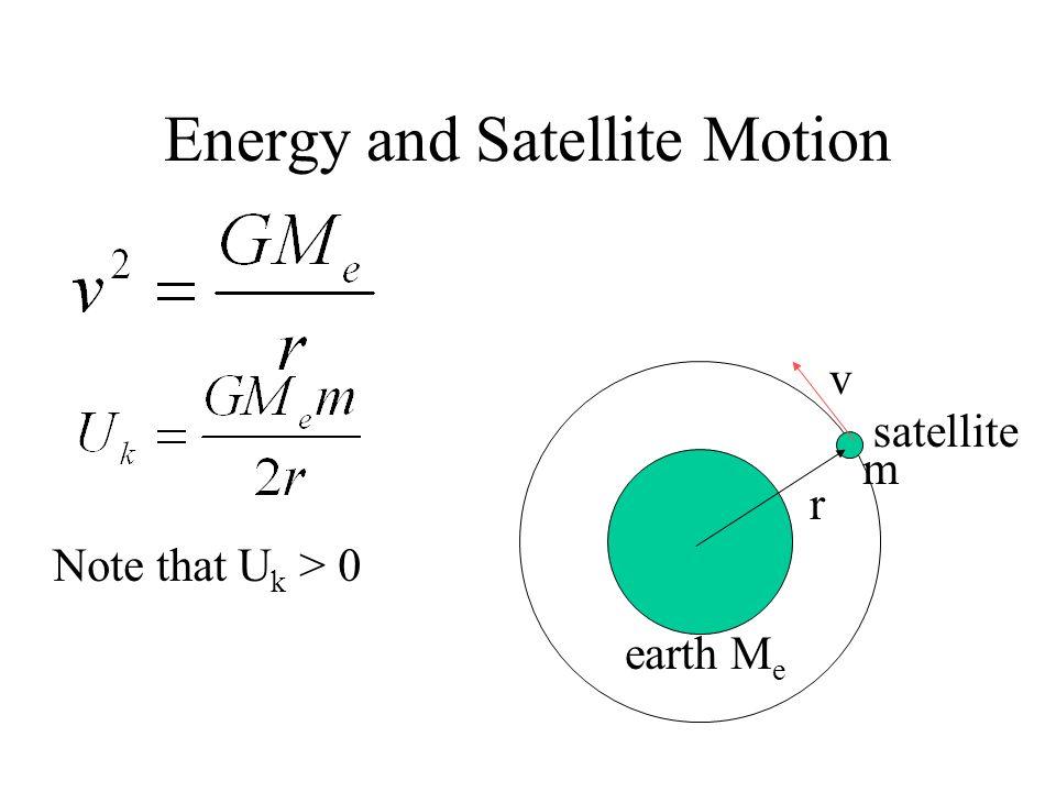 Energy and Satellite Motion The satellite in the orbit possesses both kinetic energy and gravitational energy. r satellite earth M e v m