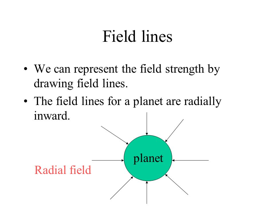 Field strength, g Field strength, g. Unit Nkg -1. A measure of the strength of the gravitational field. Acceleration due to gravity, g. Unit ms -2. A