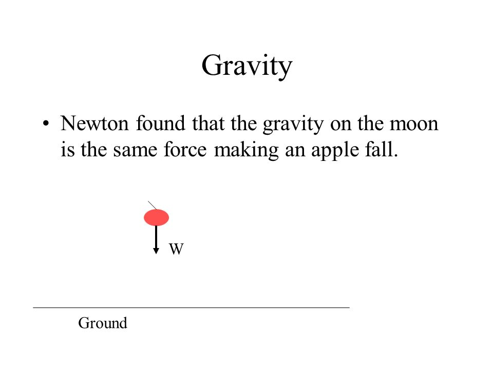 Gravity The moon is performing circular motion round the earth. The centripetal force comes from the gravity. FcFc earth moon v